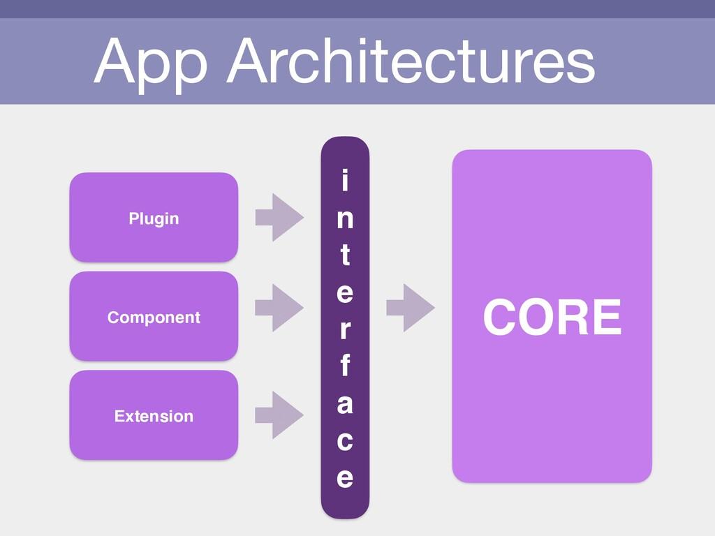 App Architectures CORE Plugin Component Extensi...