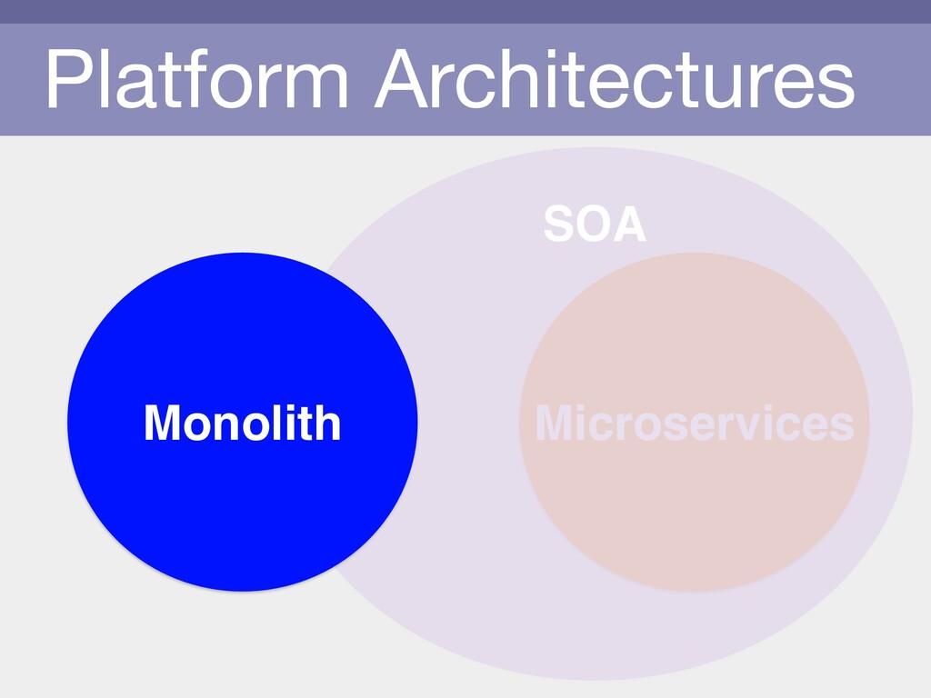 Platform Architectures Microservices SOA Monoli...