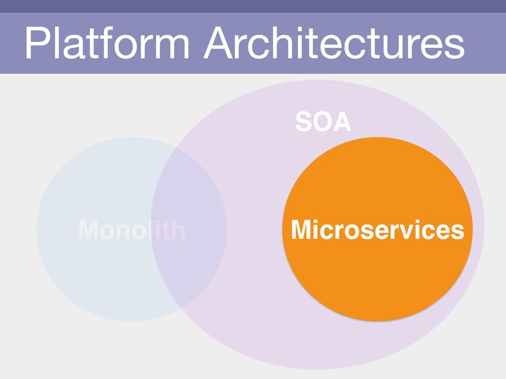 Platform Architectures Monolith SOA Microservic...