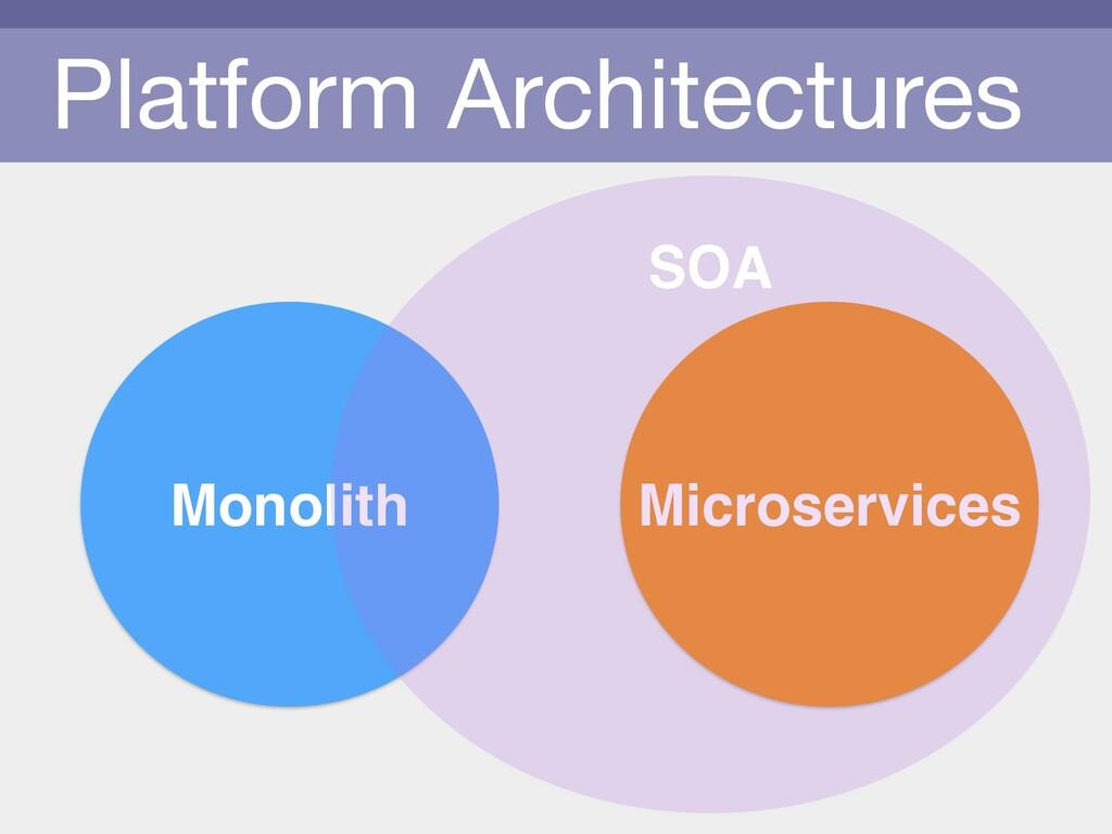 Platform Architectures Microservices Monolith S...