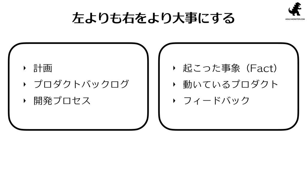 起こった事象(Fact) 動いているプロダクト フィードバック 計画 プロダクトバックログ 開...