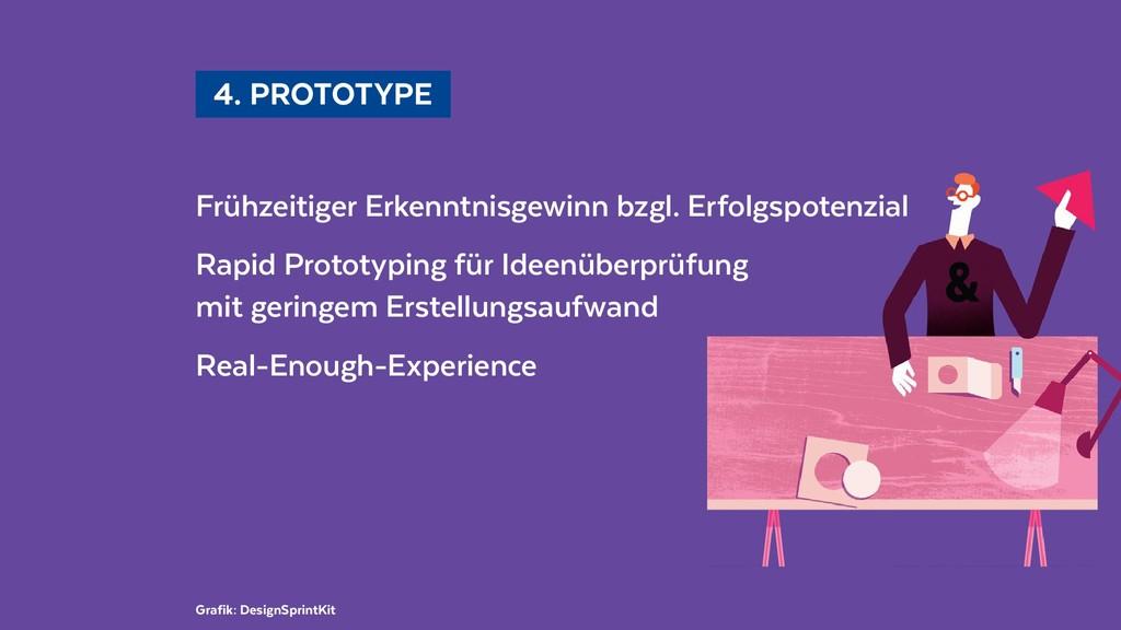 Grafik: DesignSprintKit  4. PROTOTYPE Frühzei...