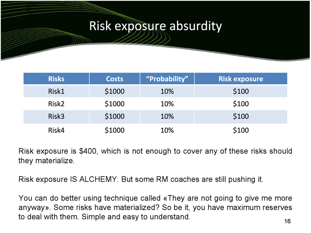 Risk exposure is $400, which is not enough to c...