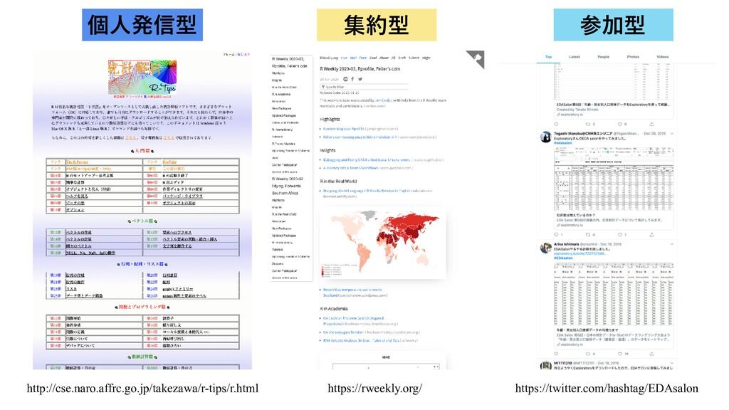 http://cse.naro.affrc.go.jp/takezawa/r-tips/r.h...