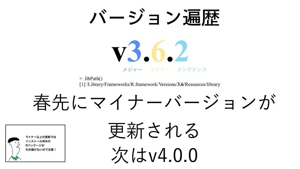 όʔδϣϯวྺ य़ઌʹϚΠφʔόʔδϣϯ͕ ߋ৽͞ΕΔ v3.6.2 ϝδϟʔ ϚΠφʔ ϝ...