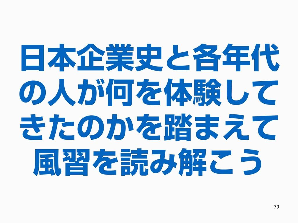 日本企業史と各年代 の人が何を体験して きたのかを踏まえて 風習を読み解こう 79