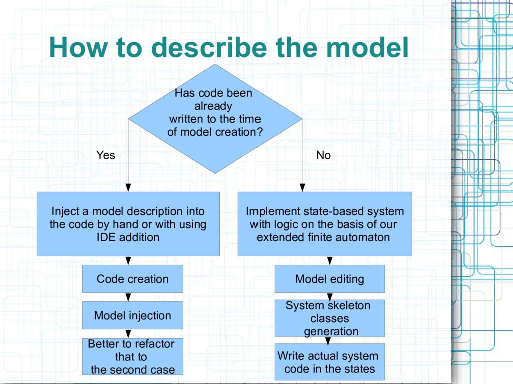 How to describe the model Has code been already...