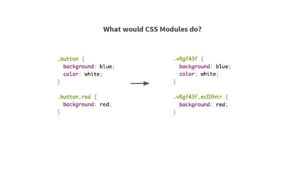 What would CSS Modules do?