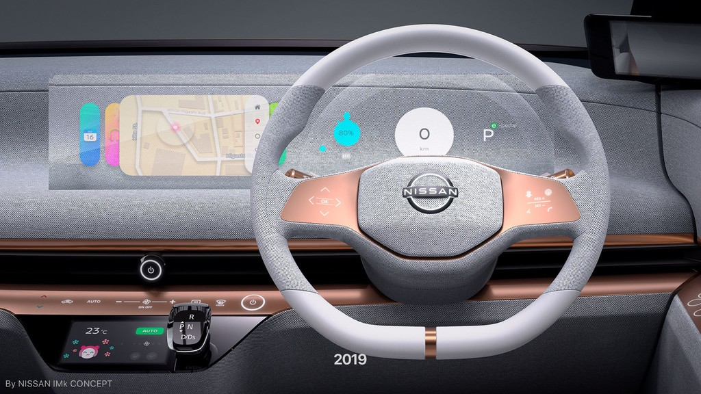 By NISSAN IMk CONCEPT 2019