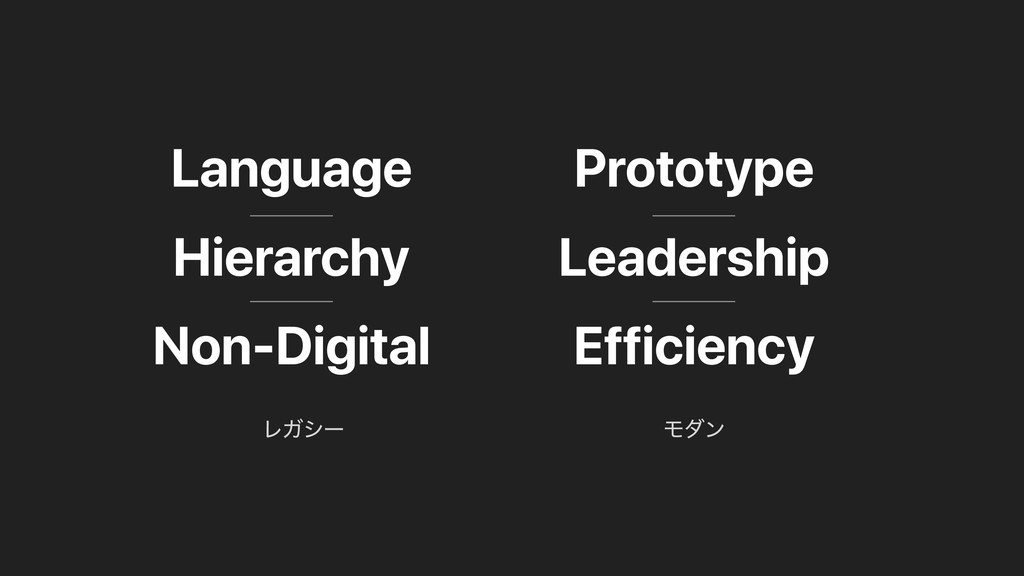 Ϟμϯ ϨΨγʔ Language Hierarchy Non-Digital Prototy...