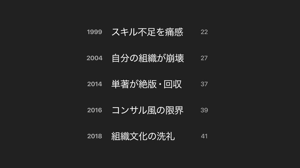 22 27 37 39 41 εΩϧෆΛ௧ײ ࣗͷ৫่͕յ 1999 2004 ୯ஶ͕ઈ...