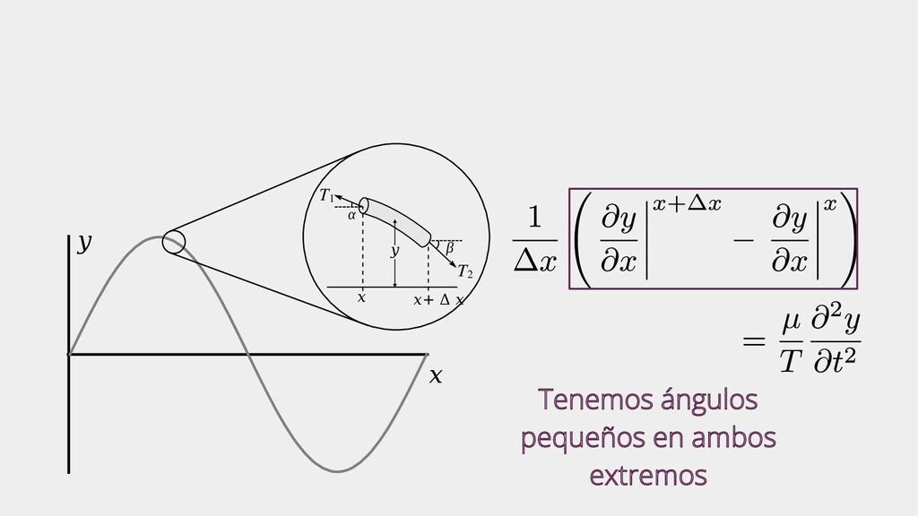 x y T1 T2 x x+ Δ x α β y Tenemos ángulos pequeñ...