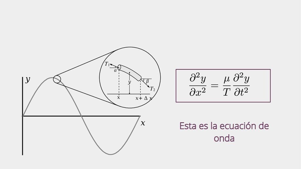 x y T1 T2 x x+ Δ x α β y Esta es la ecuación de...