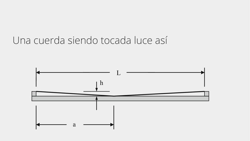 Una cuerda siendo tocada luce así h L a