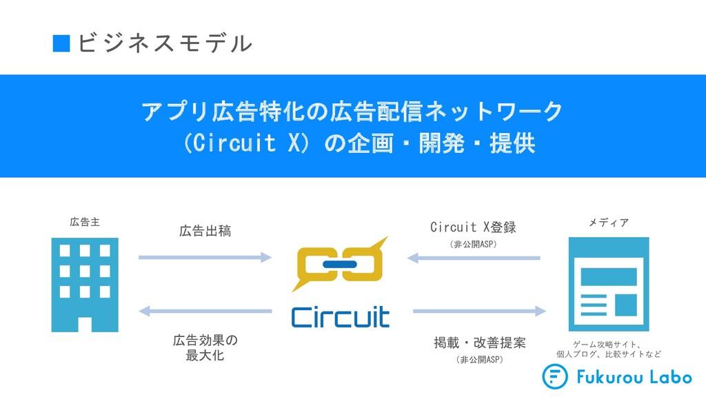 ■ビジネスモデル アプリ広告特化の広告配信ネットワーク (Circuit X)の企画・開発・提...