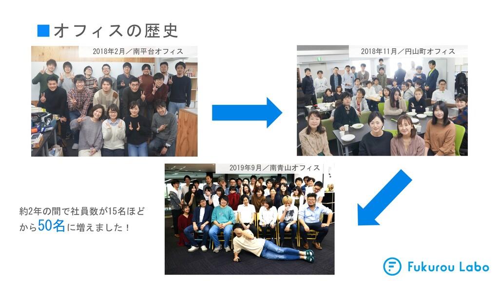 ■オフィスの歴史 2018年2月/南平台オフィス 2018年11月/円山町オフィス 2019年...