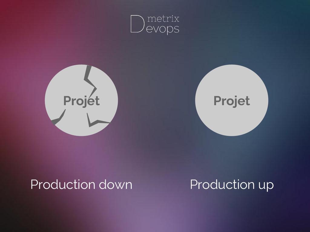 Production down Production up Projet Projet