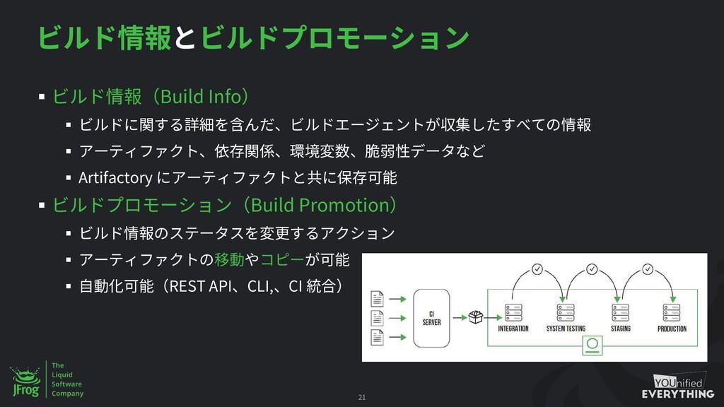 § Build Info § § § Artifactory § Build Promotio...