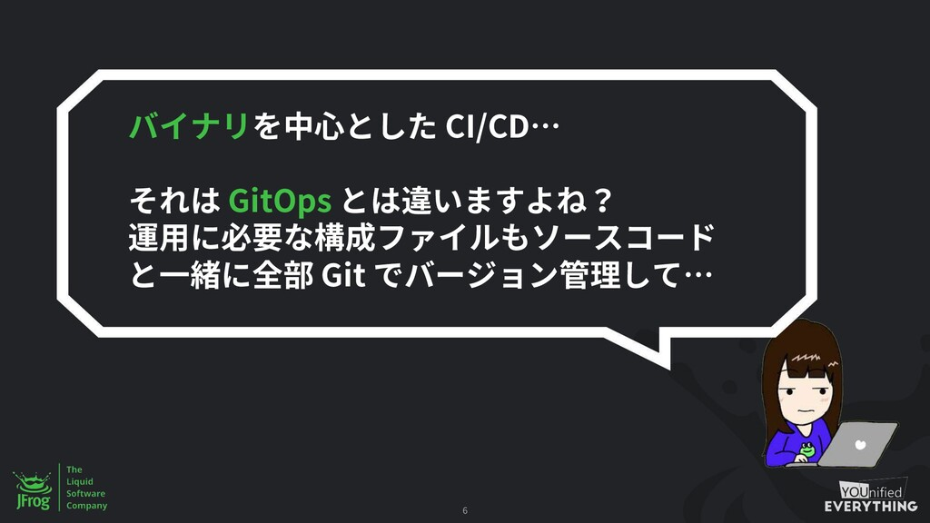 6 CI/CD GitOps Git