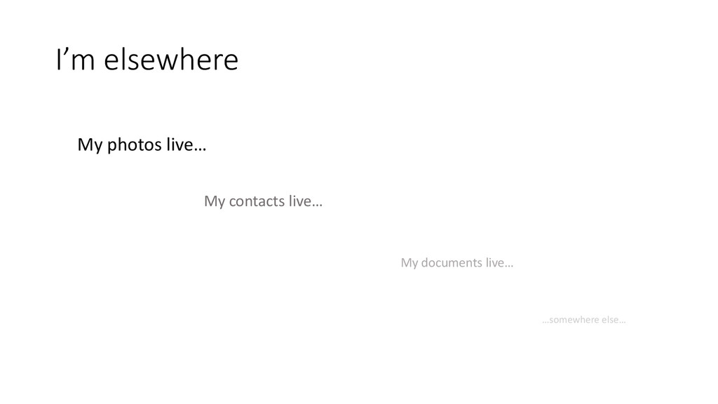 I'm elsewhere My photos live… My contacts live…...