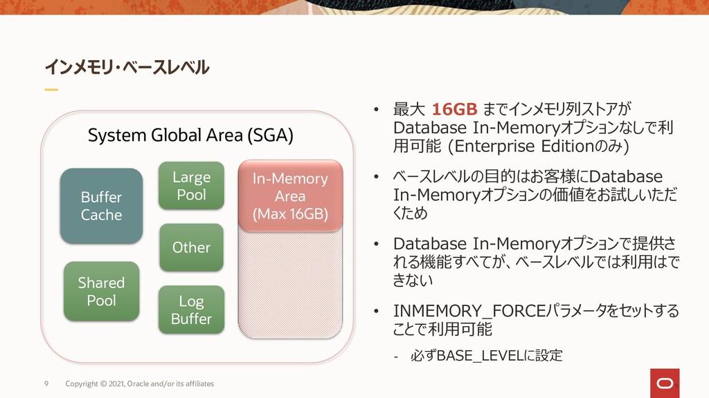 System Global Area (SGA) Buffer Cache Shared Po...