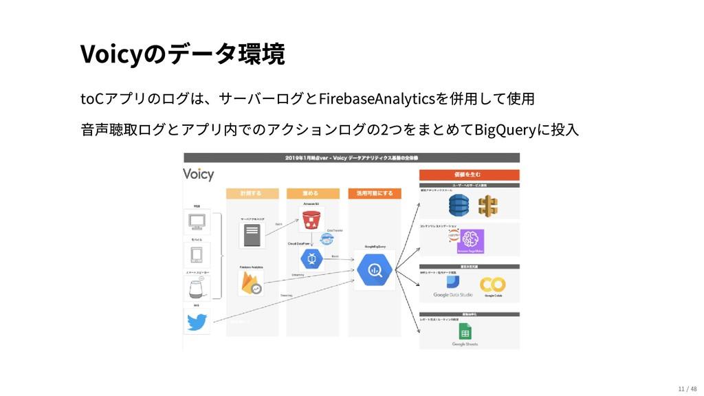 Voicyのデータ環境 toCアプリのログは、サーバーログとFirebaseAnalytics...