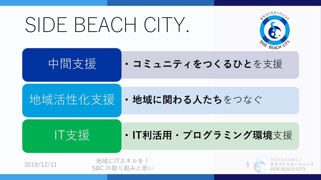 特定非営利活動法人 まちづくりエージェント SIDE BEACH CITY. SIDE BEA...