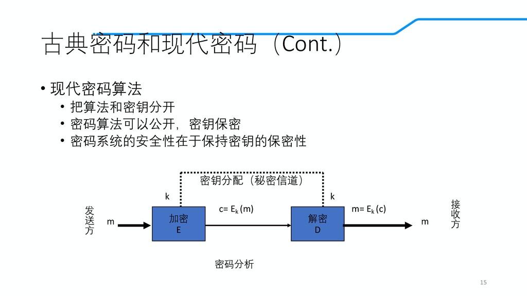 古典密码和现代密码(Cont.) • 现代密码算法 • 把算法和密钥分开 • 密码算法可以公开...