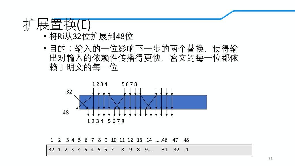 扩展置换(E) • 将Ri从32位扩展到48位 • 目的:输入的一位影响下一步的两个替换,使得...