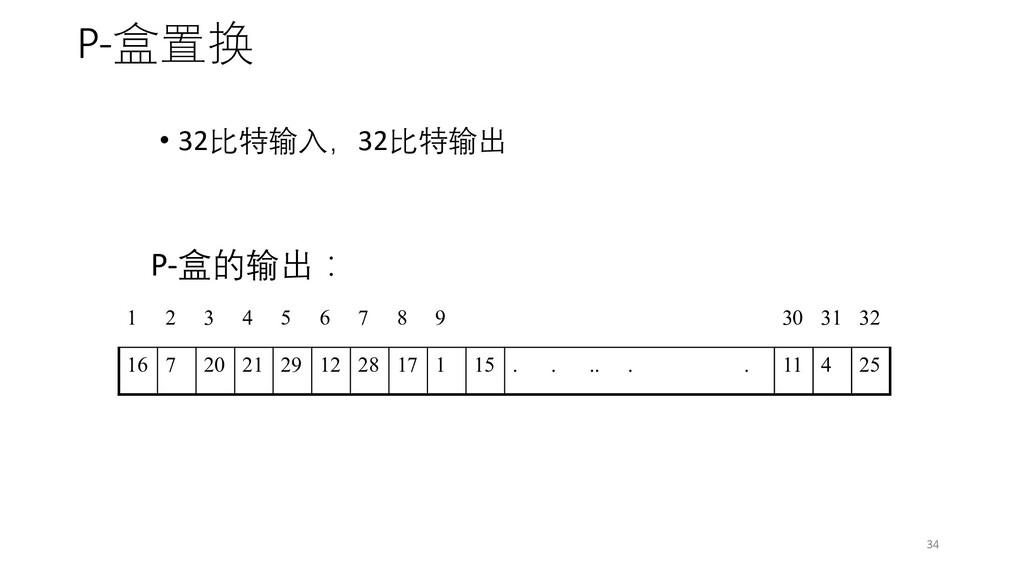 P-盒置换 • 32比特输入,32比特输出 1 2 3 4 5 6 7 8 9 30 31 3...