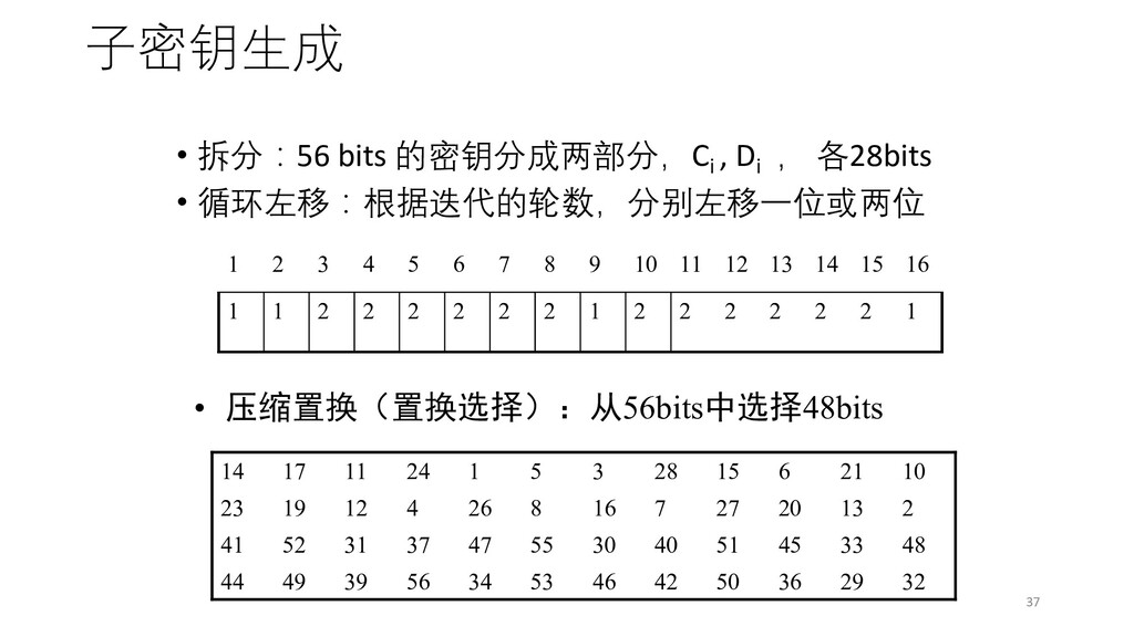 子密钥生成 • 拆分:56 bits 的密钥分成两部分,Ci , Di , 各28bits •...