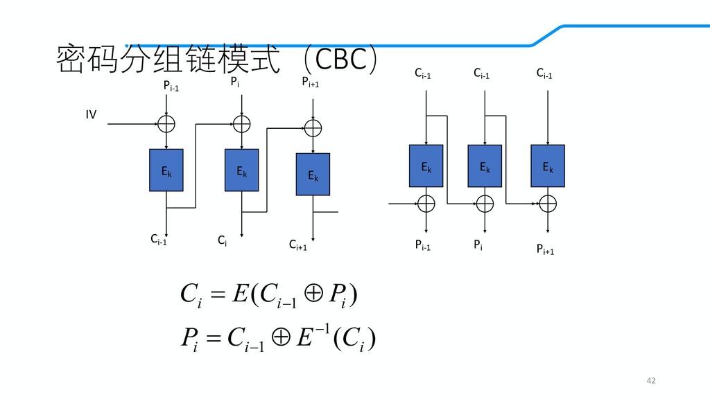 密码分组链模式(CBC) ) ( ) ( 1 1 1 i i i i i i C E C P ...