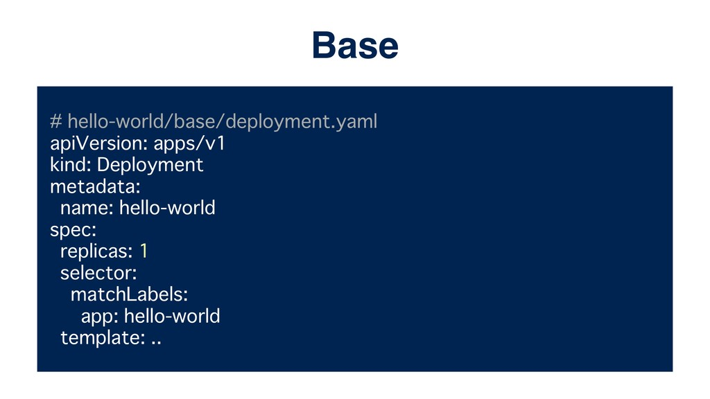# hello-world/base/deployment.yaml apiVersion: ...