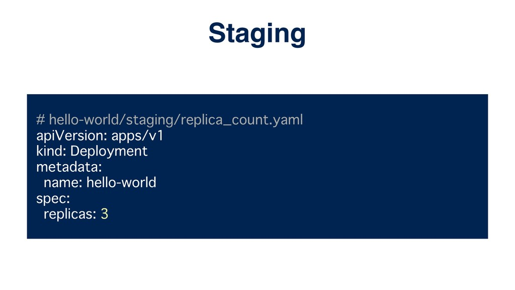# hello-world/staging/replica_count.yaml apiVer...
