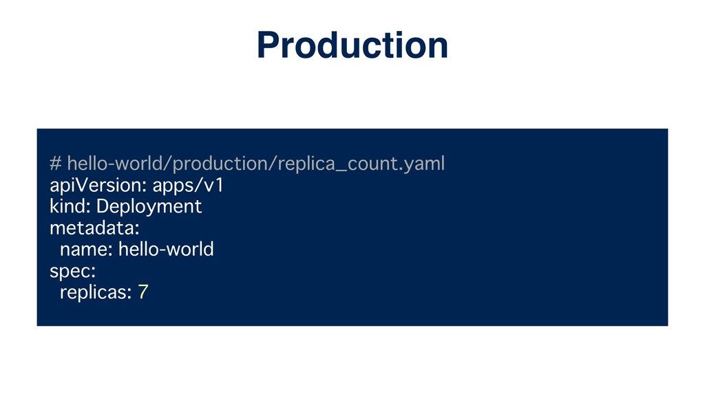 # hello-world/production/replica_count.yaml api...