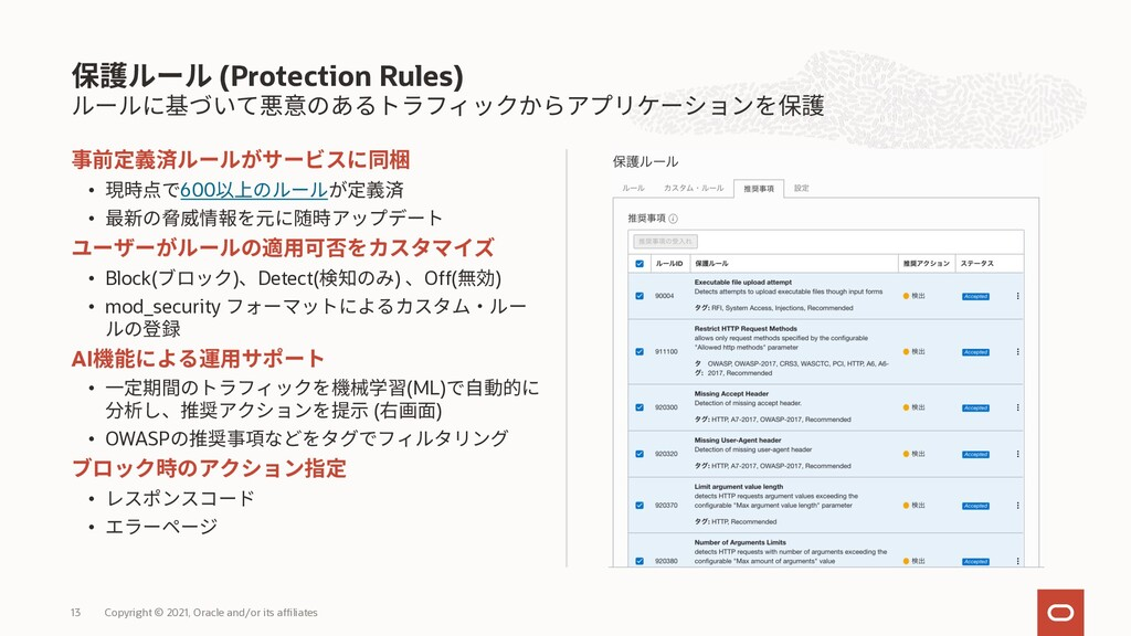 (Protection Rules) Copyright © 2021, Oracle and...