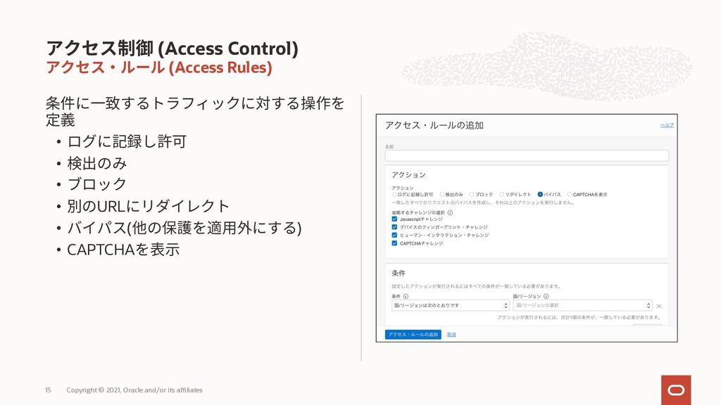 (Access Rules) • • • • URL • ( ) • CAPTCHA (Acc...