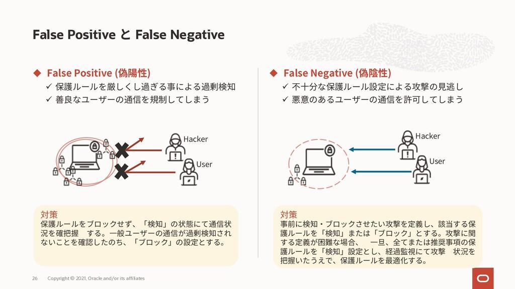 u False Positive ( ) ü ü u False Negative ( ) ü...