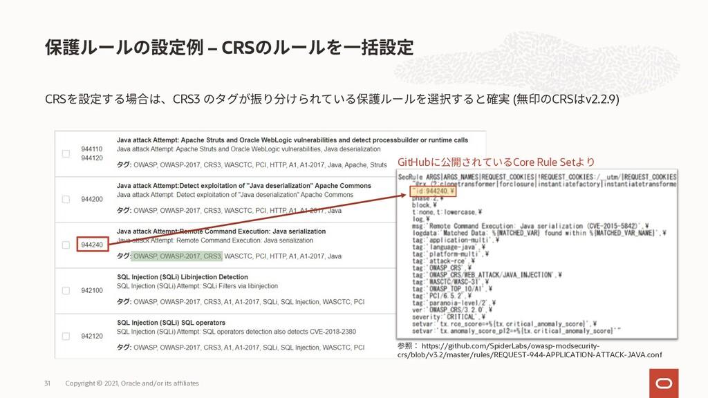 CRS CRS3 ( CRS v2.2.9) – CRS Copyright © 2021, ...