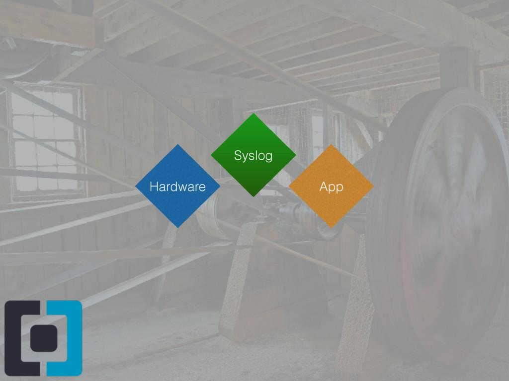 Syslog App Hardware