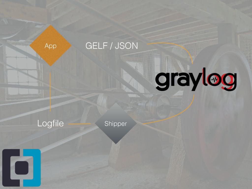 App GELF / JSON Logfile Shipper