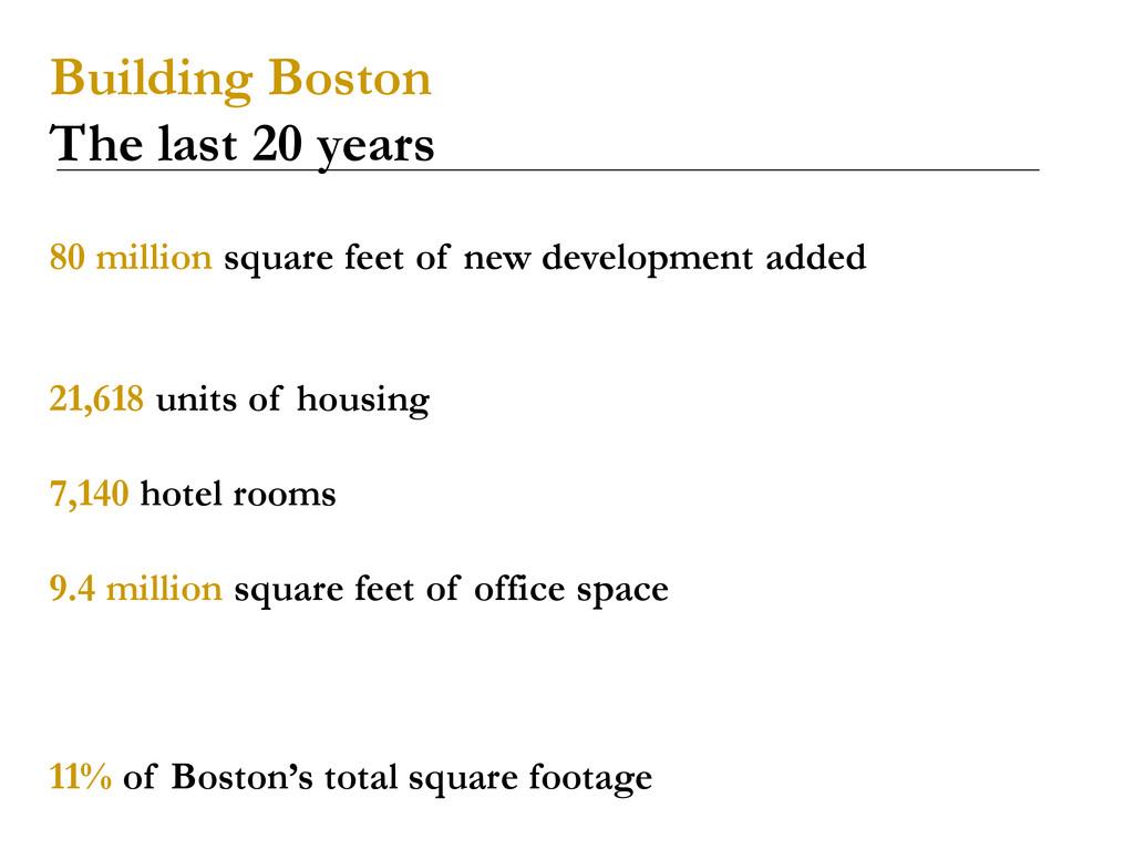 80 million square feet of new development added...