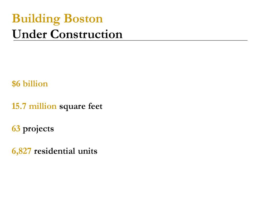 $6 billion 15.7 million square feet 63 projects...