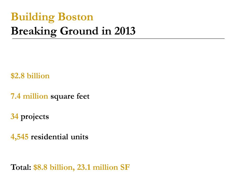 $2.8 billion 7.4 million square feet 34 project...