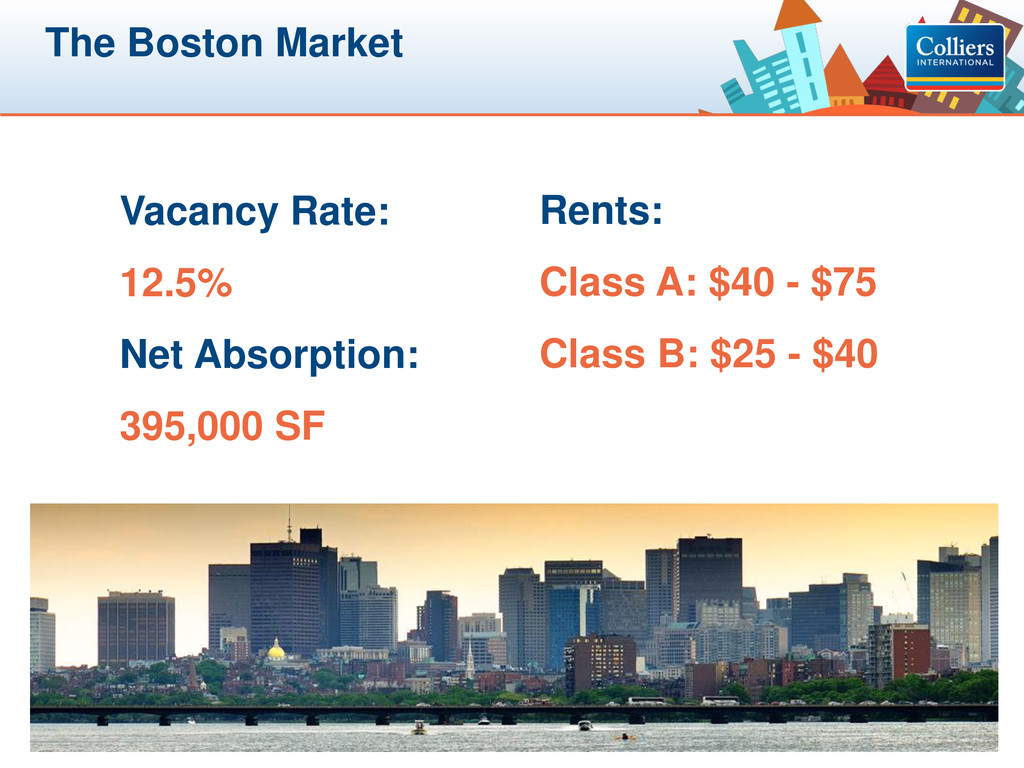 Click to edit Master title style The Boston Mar...