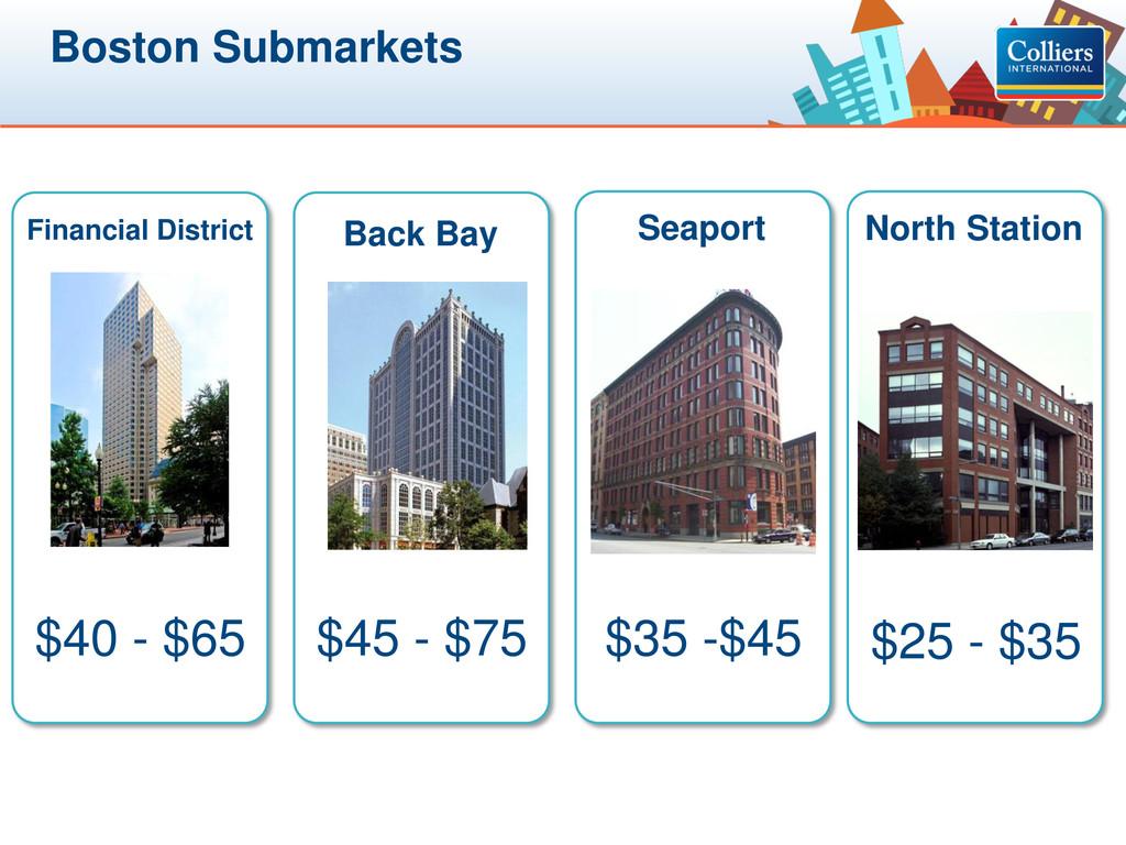Click to edit Master title style Boston Submark...