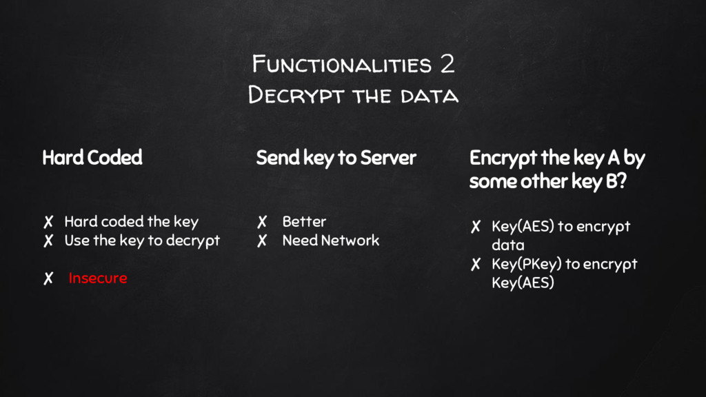 Functionalities 2 Decrypt the data Hard Coded ✘...
