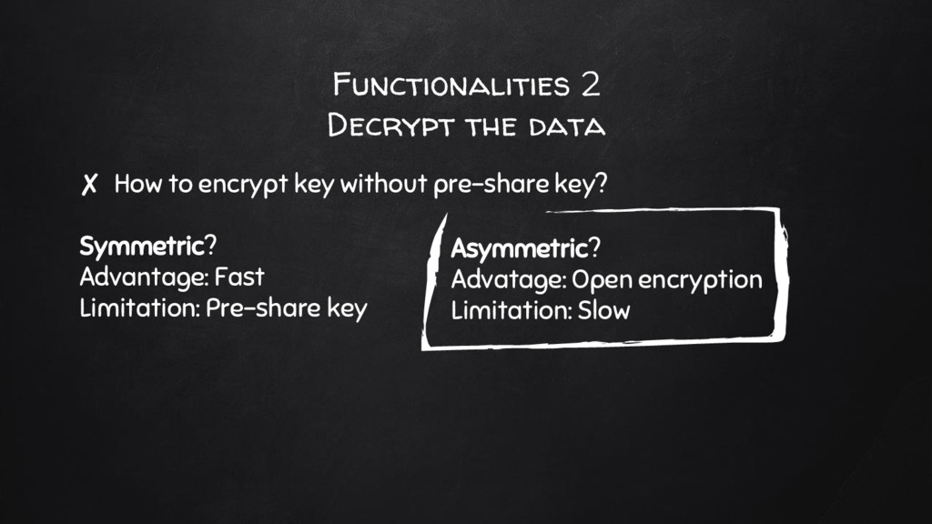 Functionalities 2 Decrypt the data ✘ How to enc...