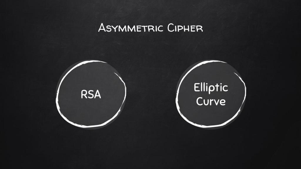 Asymmetric Cipher RSA Elliptic Curve