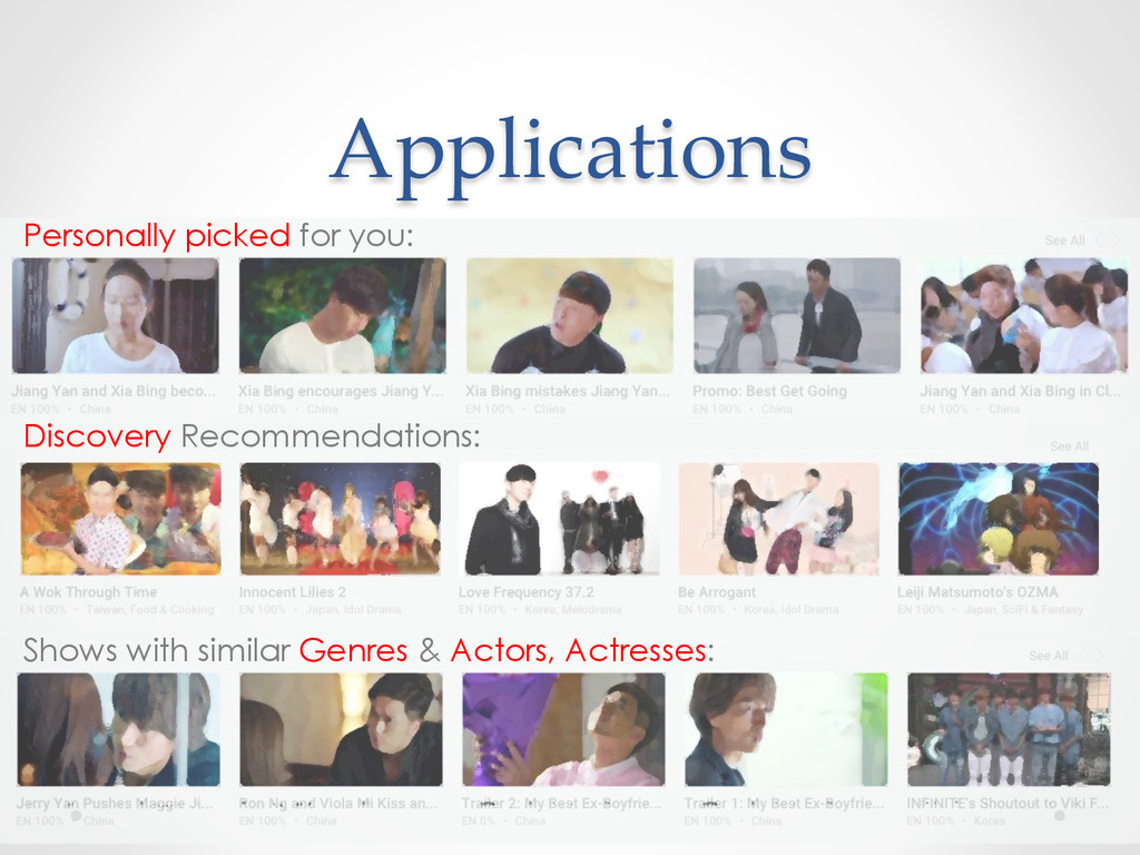 Applications Personally picked for you: Discove...